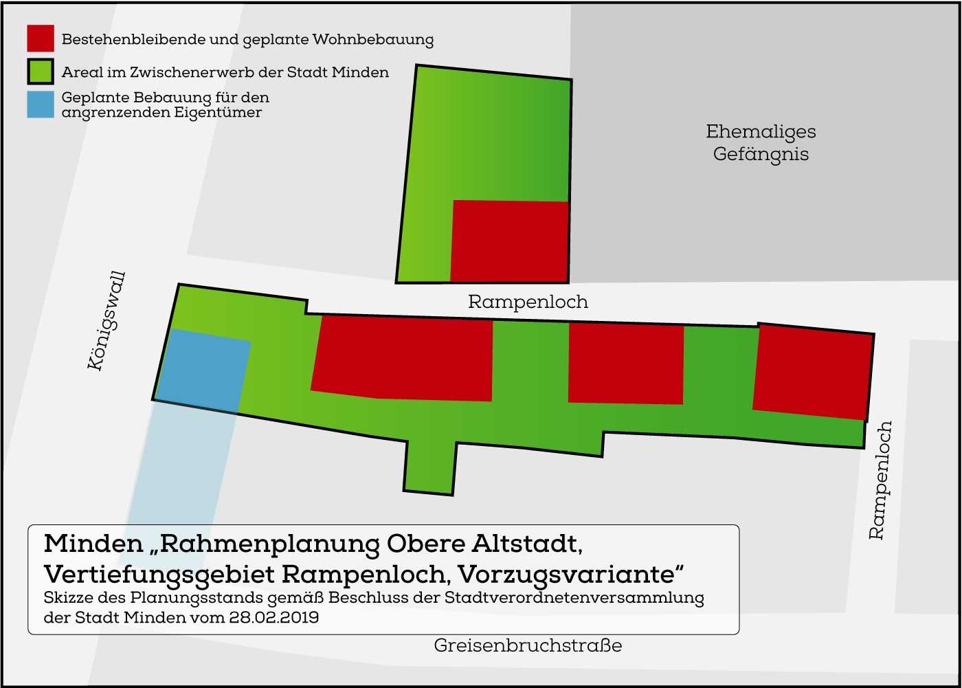 Stadt Minden, Obere Altstadt, Rahmenplan für die Bebauung am Rampenloch